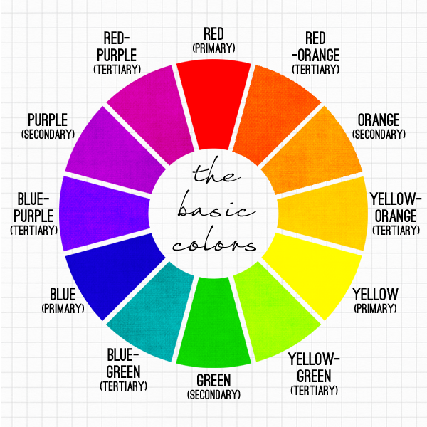 Цветовое колесо для дизайна сайтов