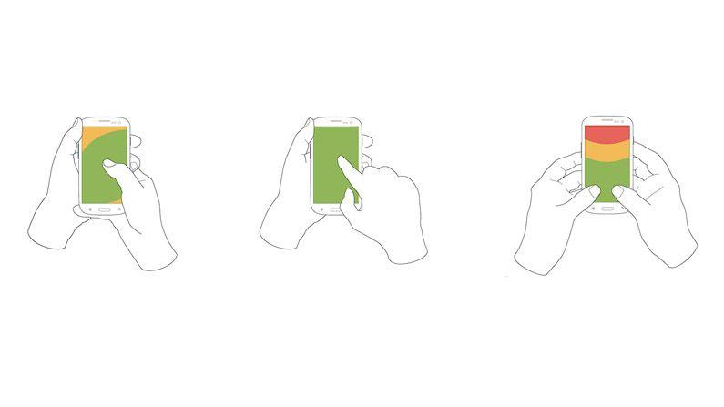 области касания на телефоне