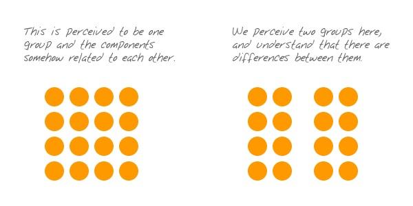 Гештальт теория близости в web дизайне