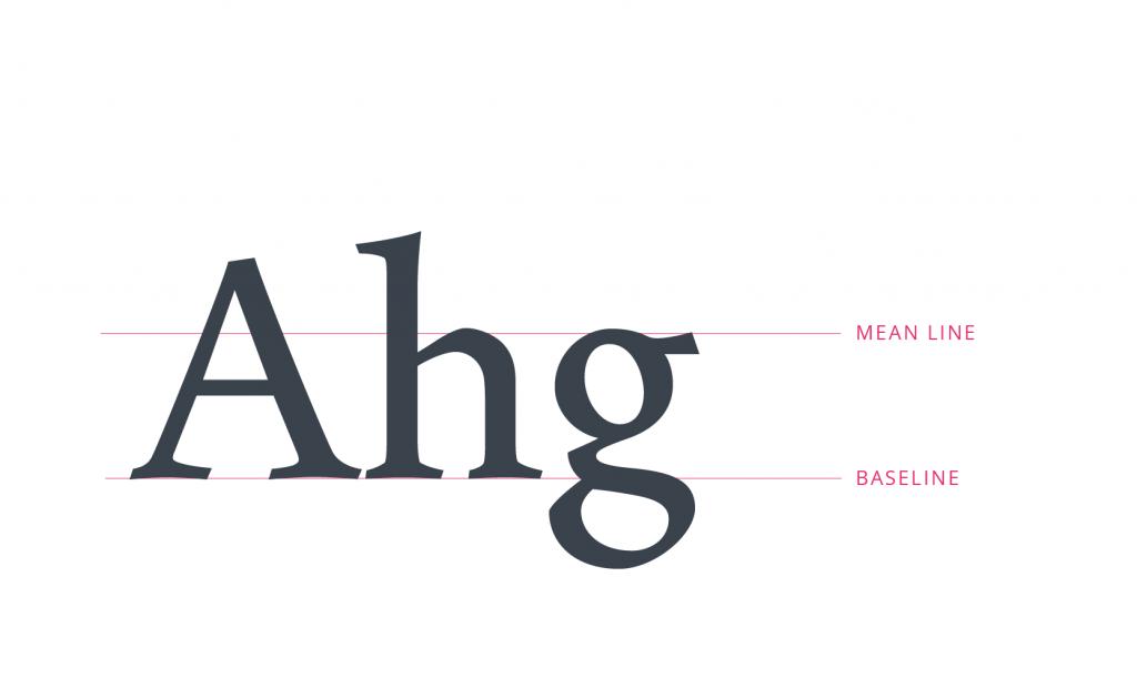 Линяя шрифта (baseline) исредняя линия (mean line)