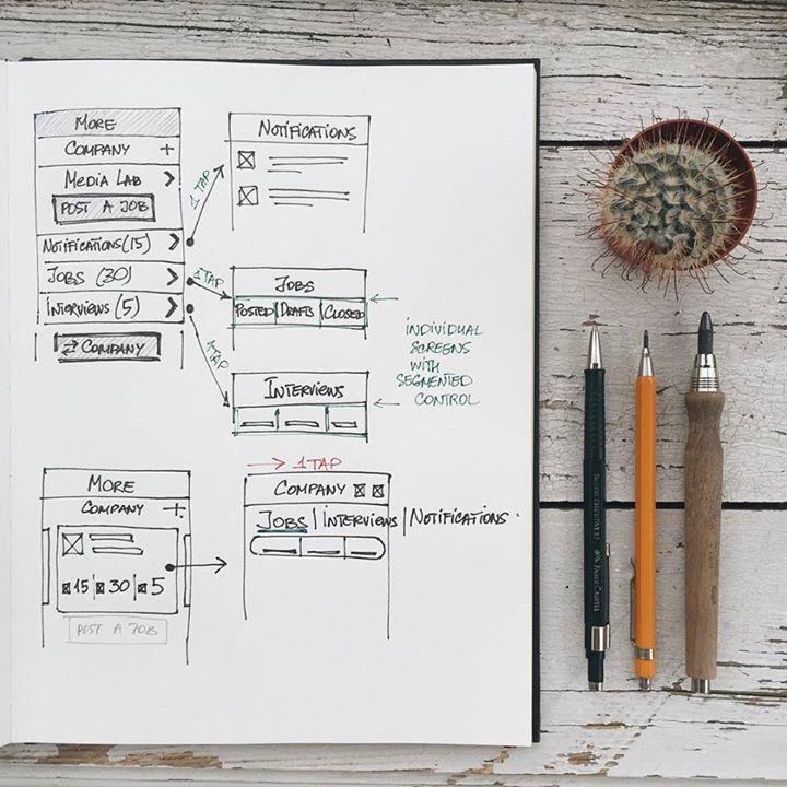 планирование навигации сайта и приложения