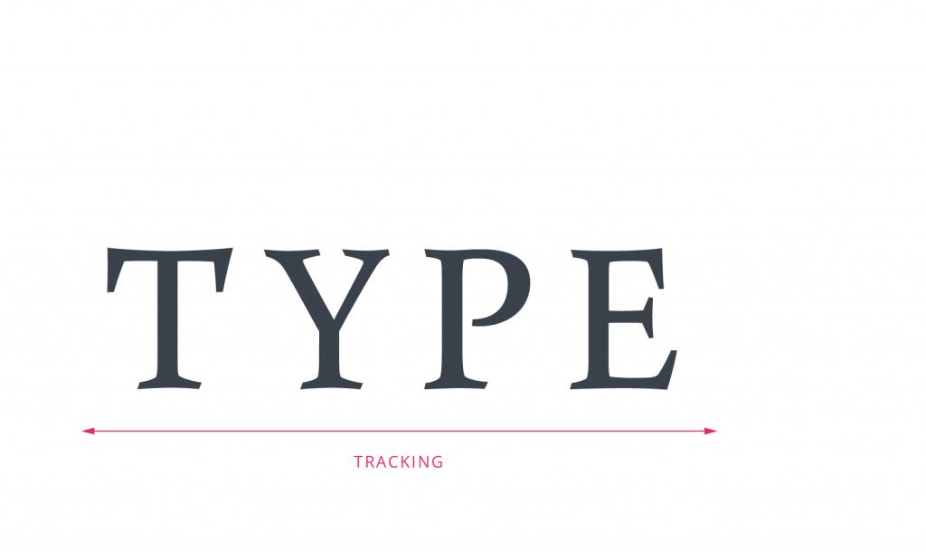 Трекинг шрифты в дизайне