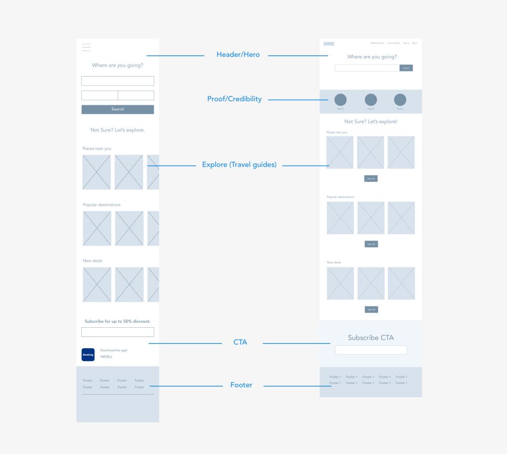 макеты сайта и редизайн