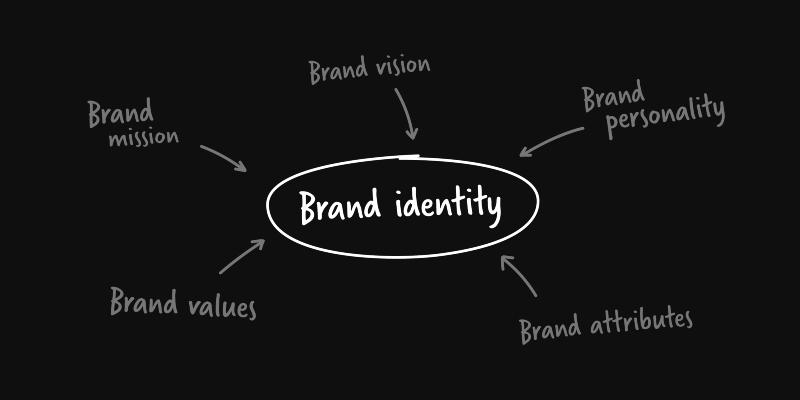 Оставайтесь верными бренду