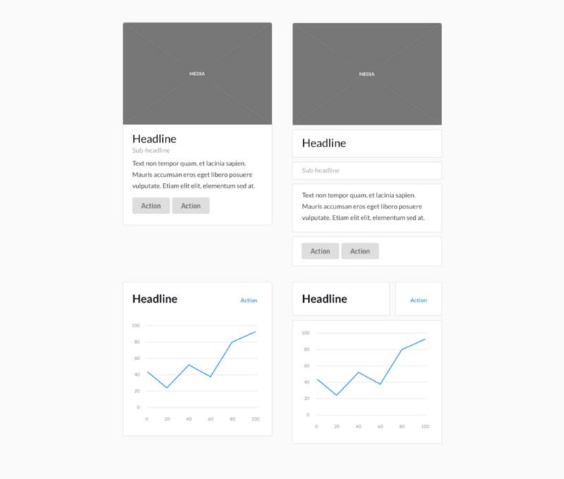 Состав карточки в веб дизайне