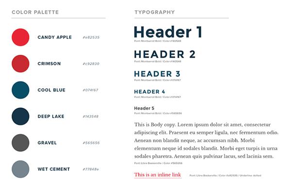 Определите типографику