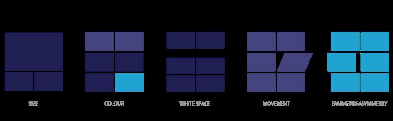Визуальная иерархия, контраст и баланс