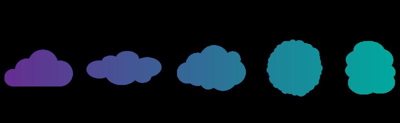 Облачные формы